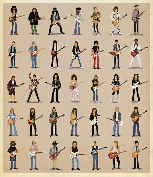 upload_to/images_forum/1557112002._guitarists_poster.jpg