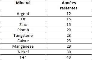 upload_to/images_forum/Minerai.png
